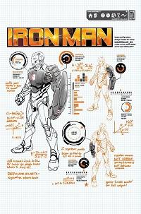 Iron Man #2 (Carlo Pagulayan Design Variant Cover)